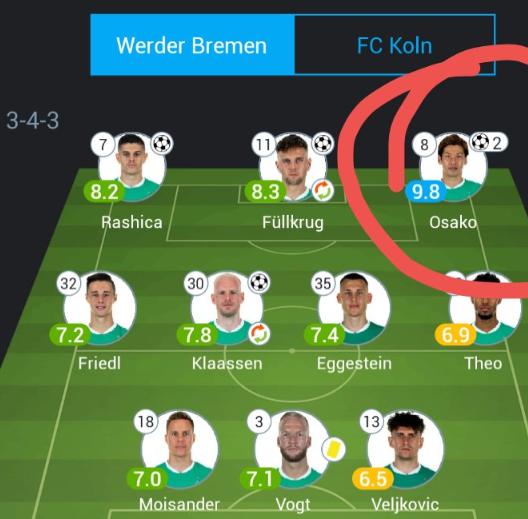 Osako note Werder Bremen 6-1 Köln