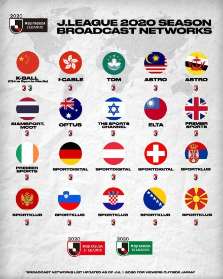 The 2020 MEIJI YASUDA J1 and J2 League will be broadcast in the following countries