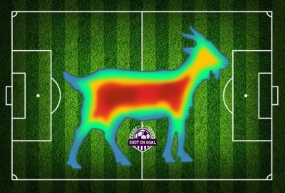 messi heatmap after matches really a GOAT