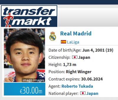 Transfermarkt has Kubo more market valua than Bale