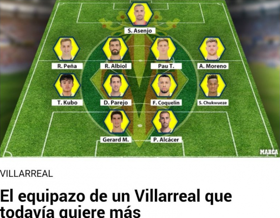 marca New Villarreal with Kubo Predict line-ups