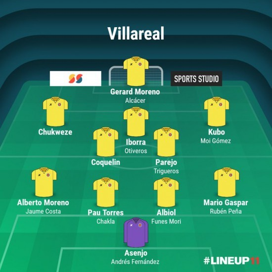 New Villarreal with Kubo Predict line-ups 3