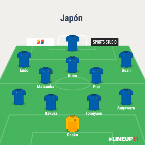 Japanese team of the future prediction 1