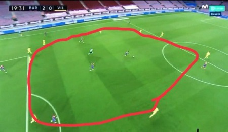 how much time and space Villarreal gave Barcelona in the midfield