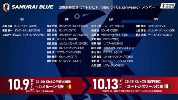 Japans NT squad for friendlies against Cameroon Cote divoire
