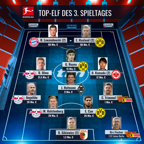 eleven of the match day - Lewandowski Haaland kamada