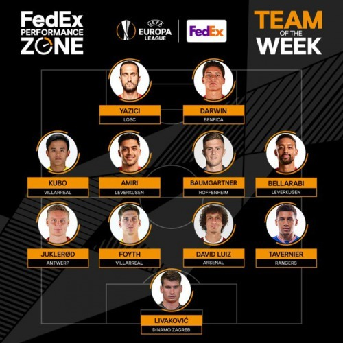 Europa League Team of the Week day1 Kubo goal assist