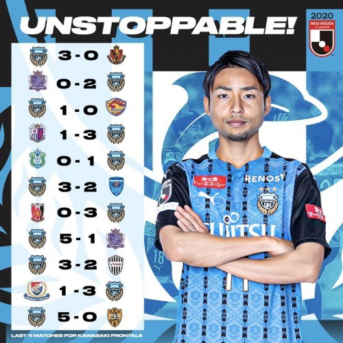 Kawasaki Frontale's form for the last 11 matches in the 2020 J1 league