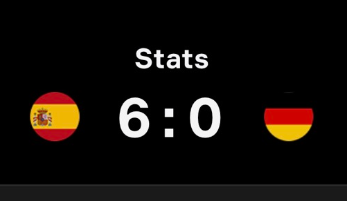 Spain 6-0 Germany UEFA Nations League