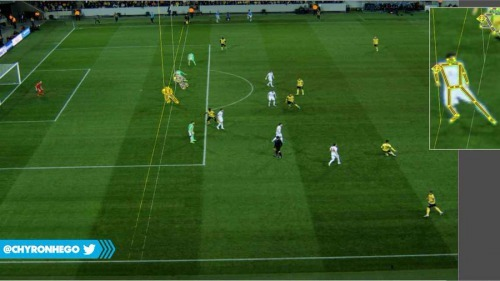 FIFA is to push ahead with trials of Artificial Intelligence-driven semi-automated VAR offside technology