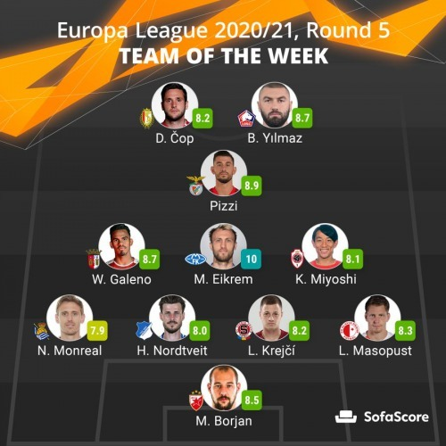 Miyoshi koji europa league round 5 team of the week