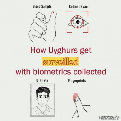 how uyghurs get with biometrics collected