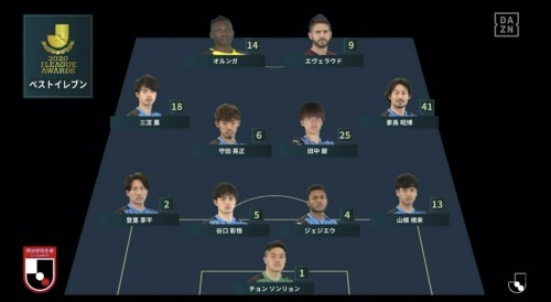 J League 2020 Best XI