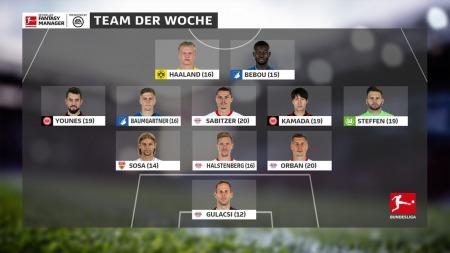 Kamada Daichi Elf des Tages 202021 22 Spieltag Bundesliga_EN