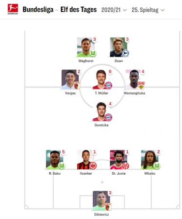 Kicker Doan Bundesliga Team Of The Week match 25
