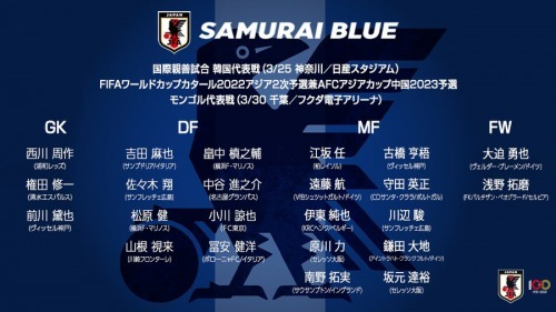 Japans squad for Japan and South Korea will face each other in Yokohama