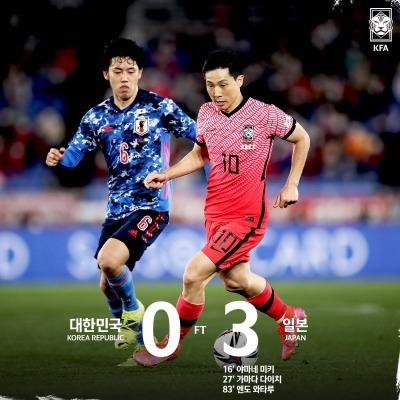 Japan 3_0 south korea Endo Wataru goal