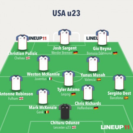 U23 America wins gold medal at tokyo olympic