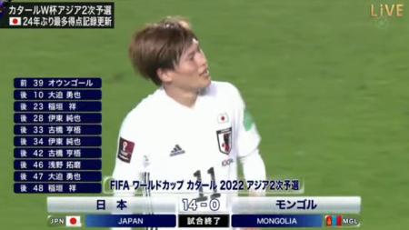Japan 14-0 Mongolia
