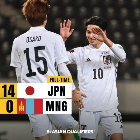 Japan has recorded the second-biggest win in its history, thrashing Mongolia 14-0 in a World Cup 2022 qualifier