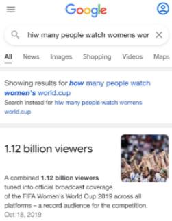 women world cup tv iewers