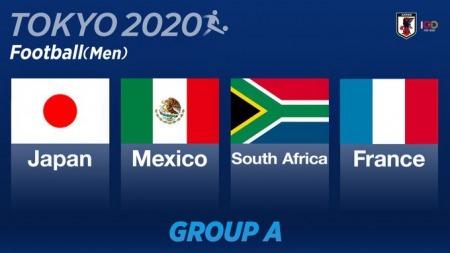 2020 Tokyo Olympics Football Draw Group a