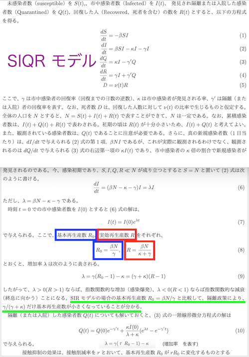SIQR モデル 500sss