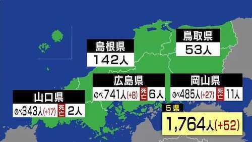 中国地区 コロナ死亡率 隠蔽率が高い県??
