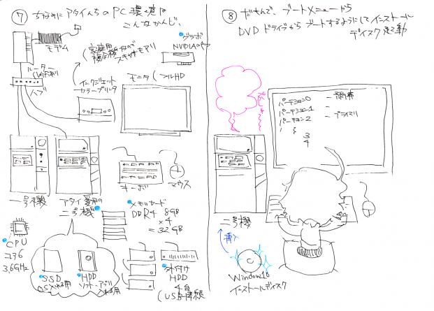 MyPC___Windows10_リカバリ作業_004___1432x1020