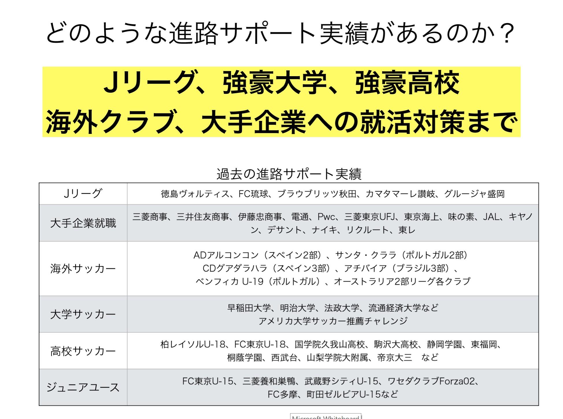 早稲田ユナイテッドアカデミー説明資料11