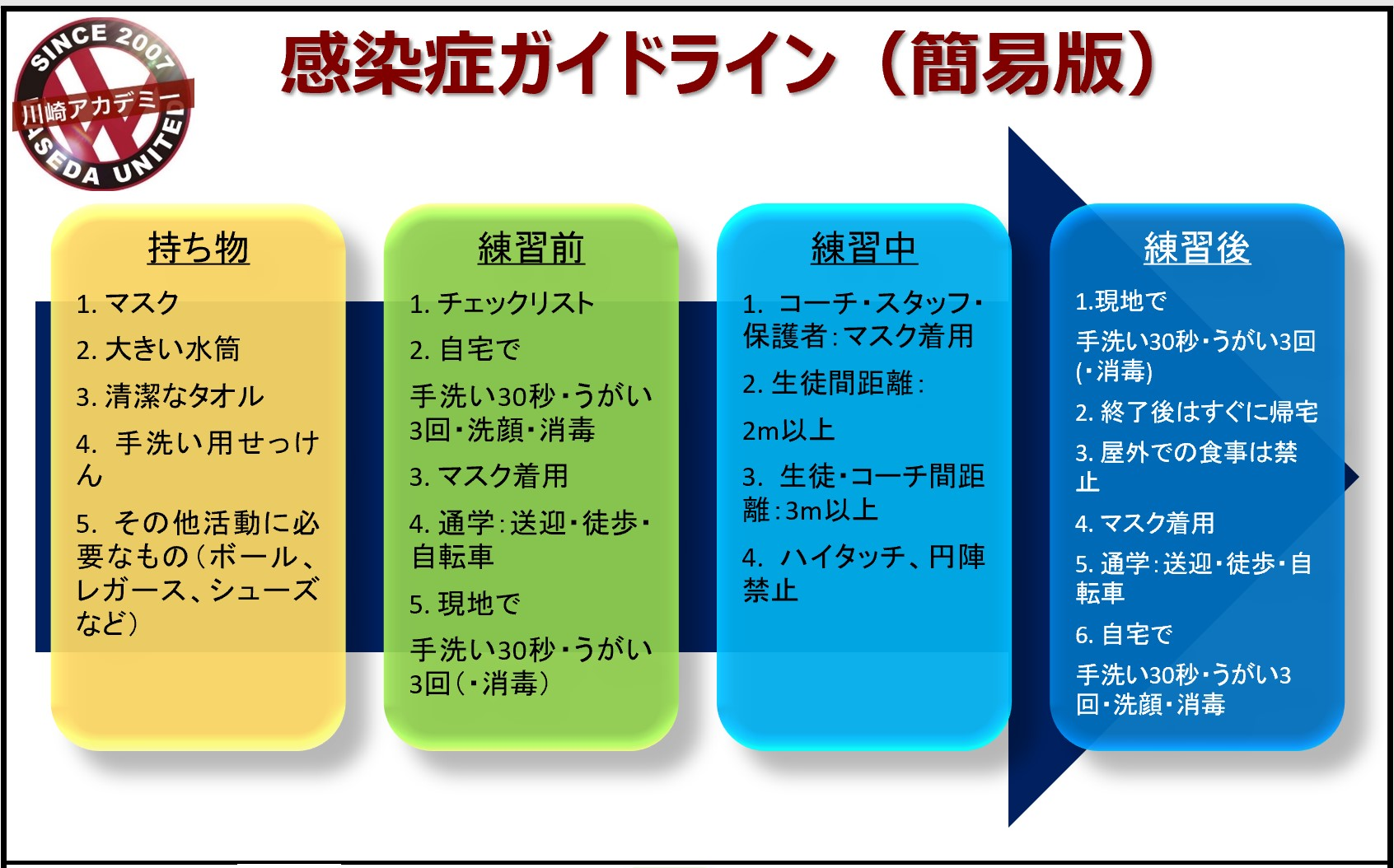 【2020/5/26更新】 6/1(月)からアカデミー活動再開決定のお知らせ