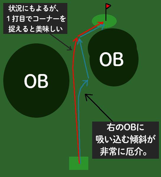 上士幌町航空公園パークゴルフ_しらかばA-7 (1)