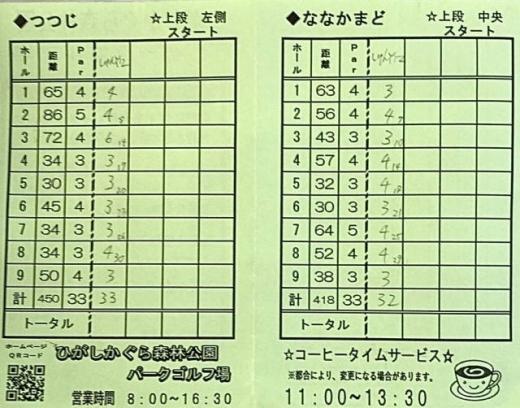 東神楽森林公園_結果20200906 (1)