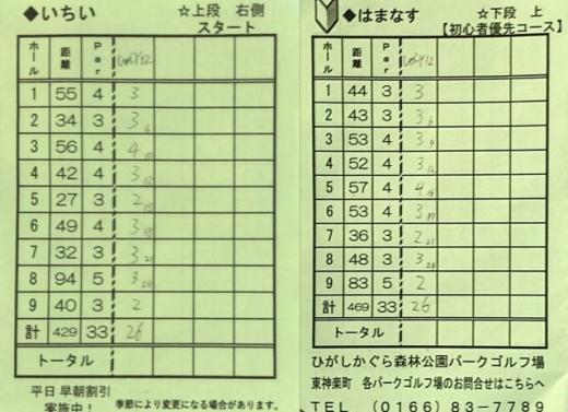 東神楽森林公園_結果20200906 (2)