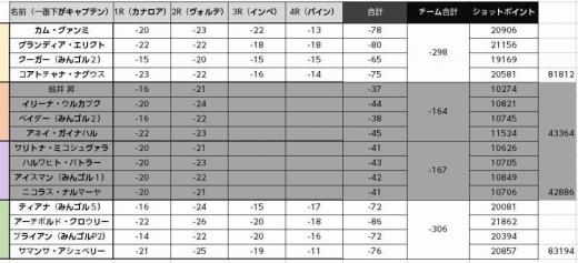 Newみんゴル_決勝2_04-3