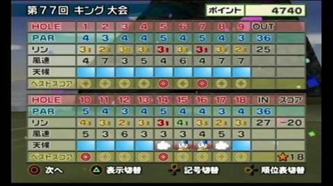 みんゴル4 シルクR -20 リン