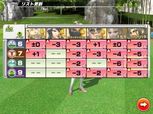 clap hanz golf をプレー第14回-スコア表