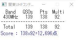 21_関東UHFコンテスト