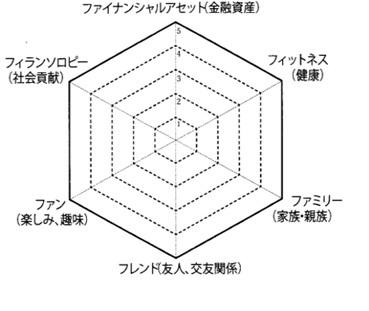 しあわせの六角形-thumb-369x311