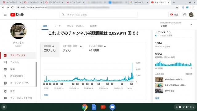 You Tubeの動画総再生回数の内訳