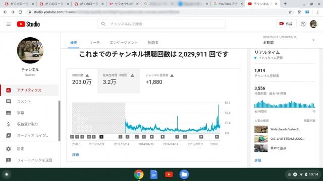 You Tubeの2012年以降の動画総再生時間の内訳