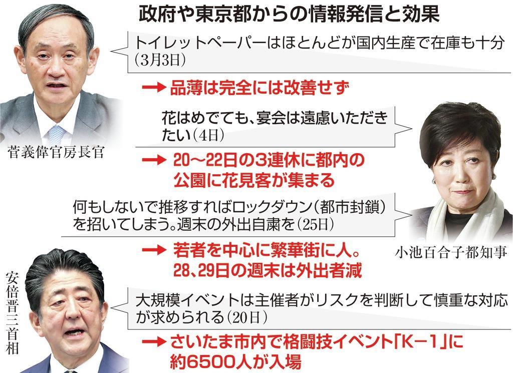 0001p1_【安倍政権考】新型コロナで必要な「情報戦」 日本の改善点は