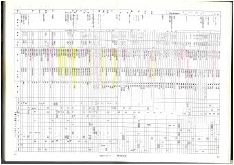 伝統のディテール 年表