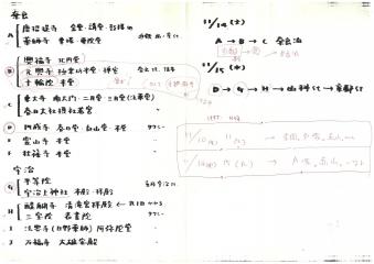 平成7年のスケジュール
