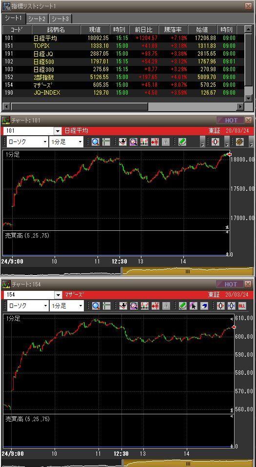 20200324日本市場