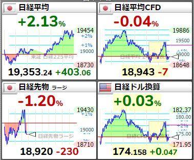 20200408日本市場