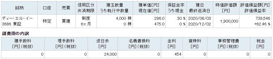 20200605DLE逆日歩