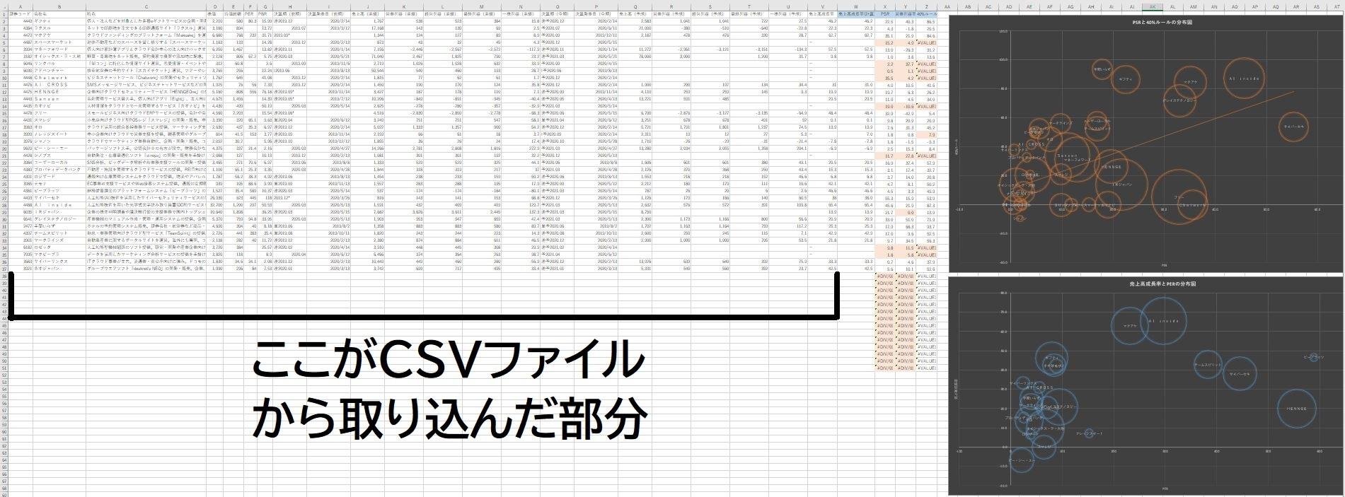 20200617CSV例7