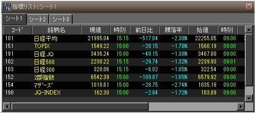 20200629日本市場