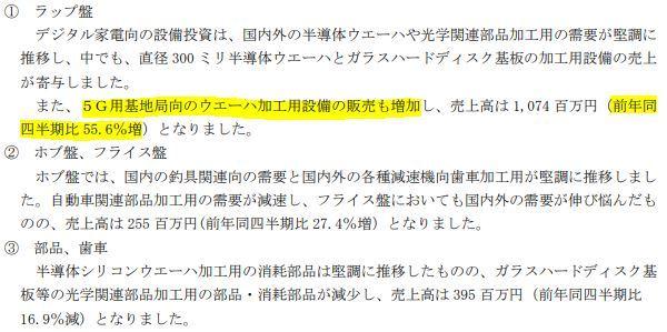20200807浜井産業短信